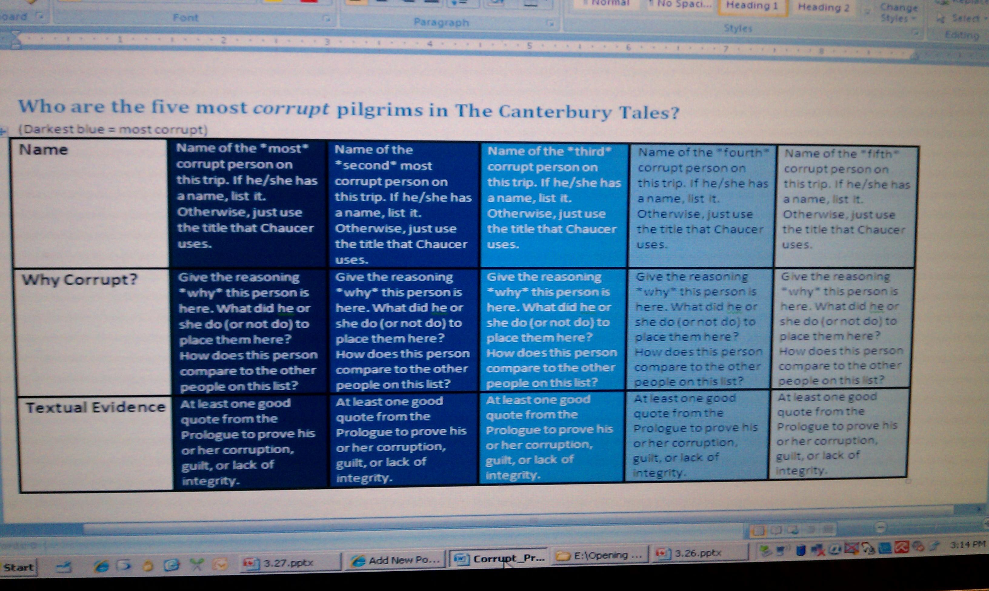 canterbury tales pride o riley corrupt